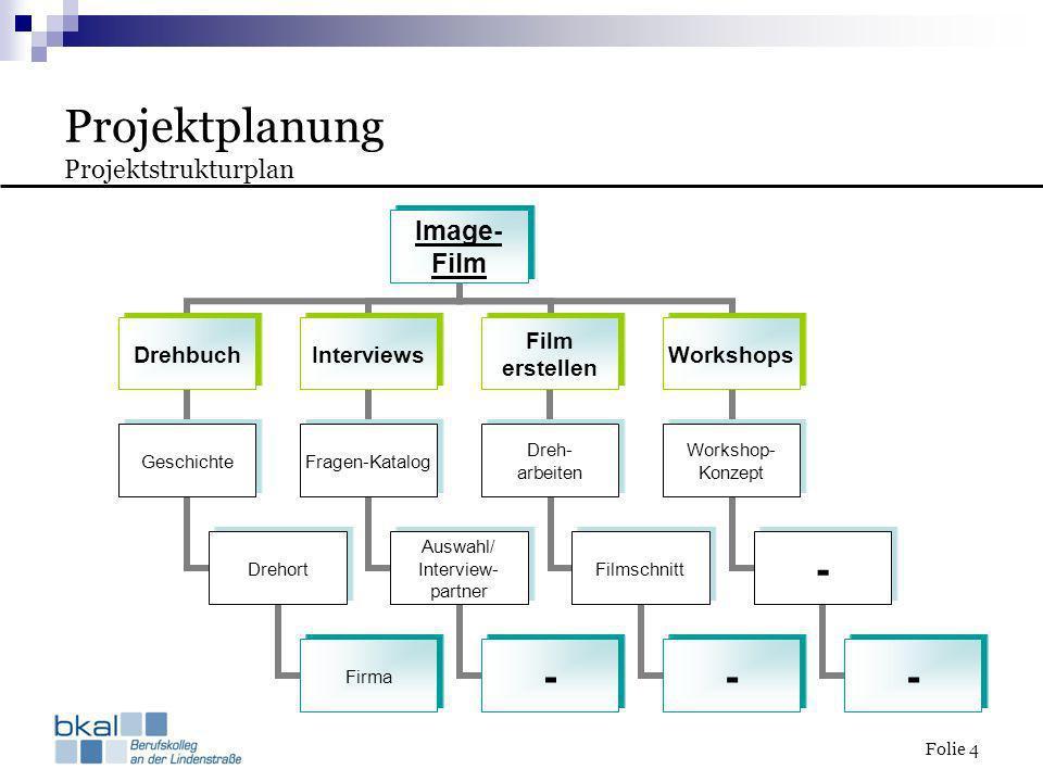 Folie 4 Projektplanung Projektstrukturplan Image-Film Drehbuch Geschichte Drehort Firma Interviews Fragen-Katalog Auswahl/ Interview- partner - Film e