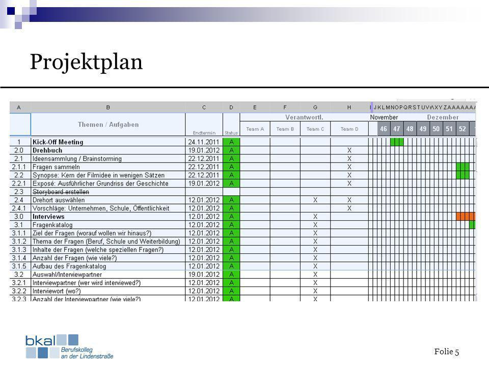 Folie 5 Projektplan