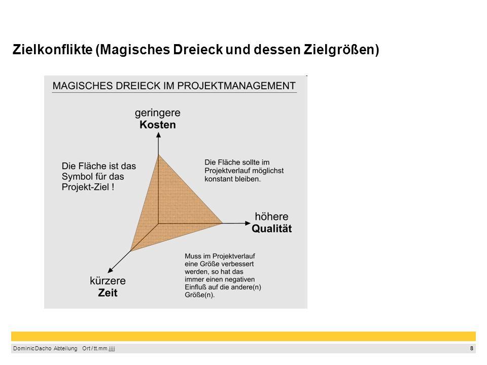 8 Dominic Dacho Abteilung Ort / tt.mm.jjjj Zielkonflikte (Magisches Dreieck und dessen Zielgrößen)