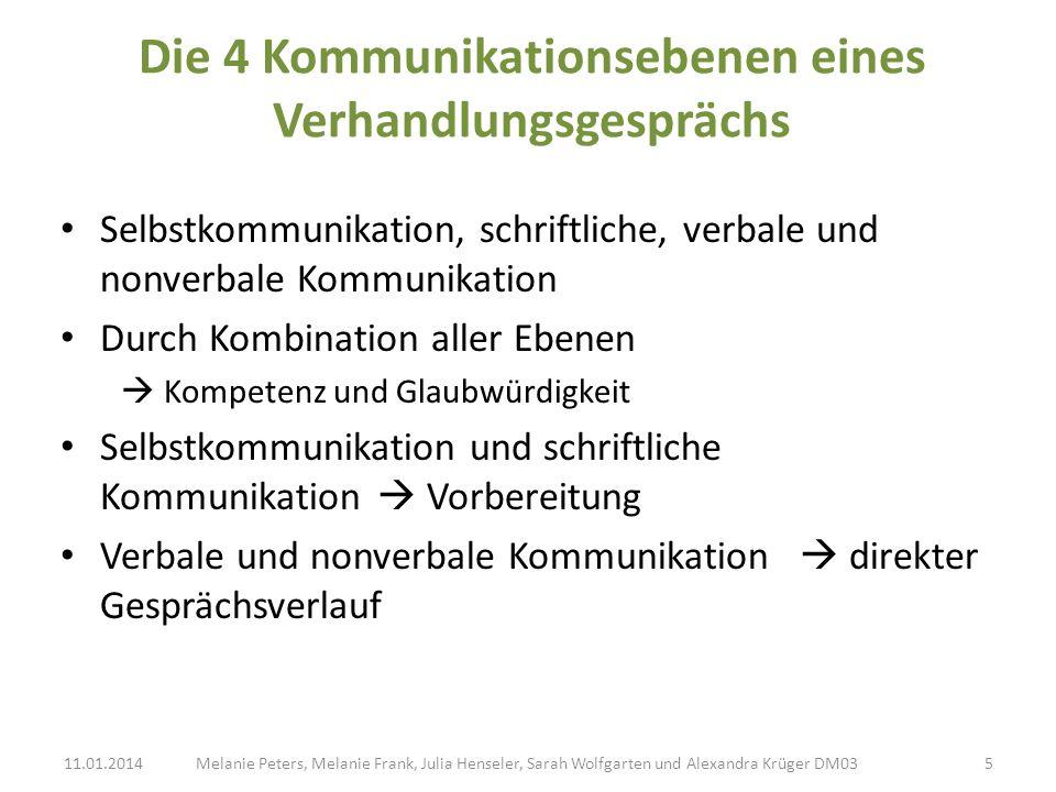 Die 4 Kommunikationsebenen eines Verhandlungsgesprächs Melanie Peters, Melanie Frank, Julia Henseler, Sarah Wolfgarten und Alexandra Krüger DM0311.01.