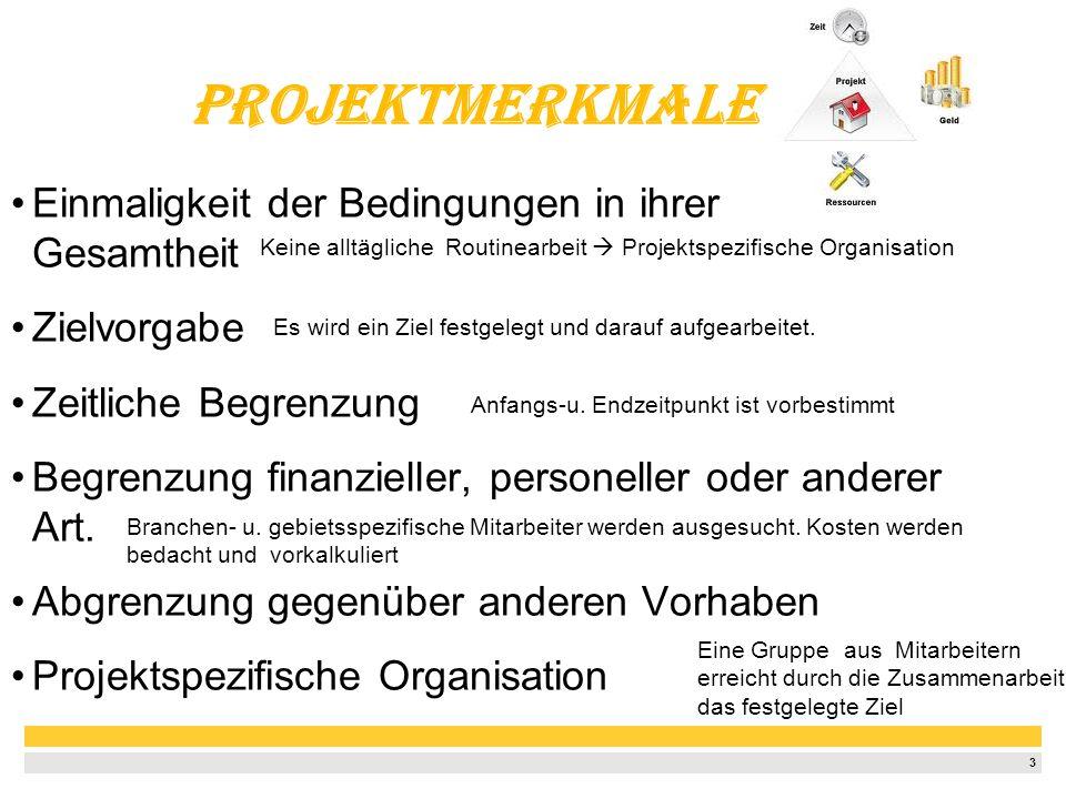 2 Projektmerkmale Definition: Um im Projektmanagement Projekte zu definieren (was ist ein Projekt, was ist kein Projekt) werden Projektmerkmale herangezogen.