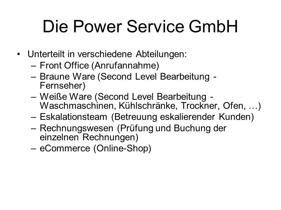 Mein Aufgabenbereich Annahme von Kundenanrufen, entsprechende Bearbeitung der Aufträge In den einzelnen Abteilungen entsprechende Tätigkeiten übernehmen, z.B.