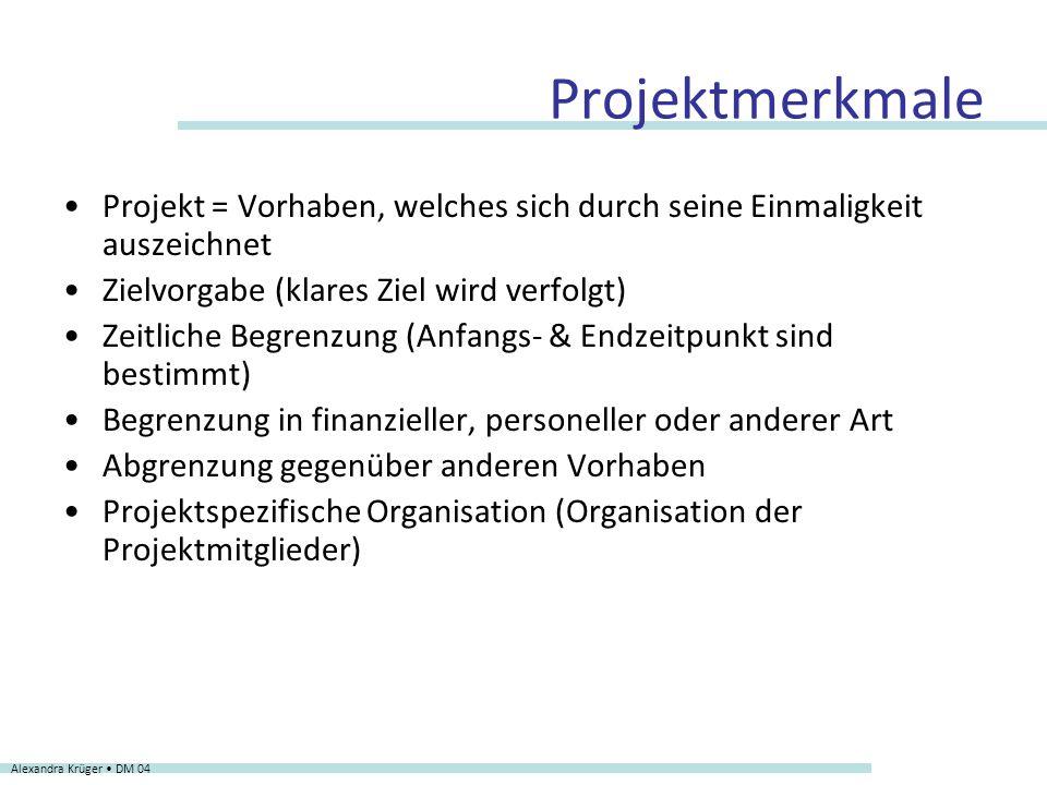 Projektmerkmale Projekt = Vorhaben, welches sich durch seine Einmaligkeit auszeichnet Zielvorgabe (klares Ziel wird verfolgt) Zeitliche Begrenzung (An