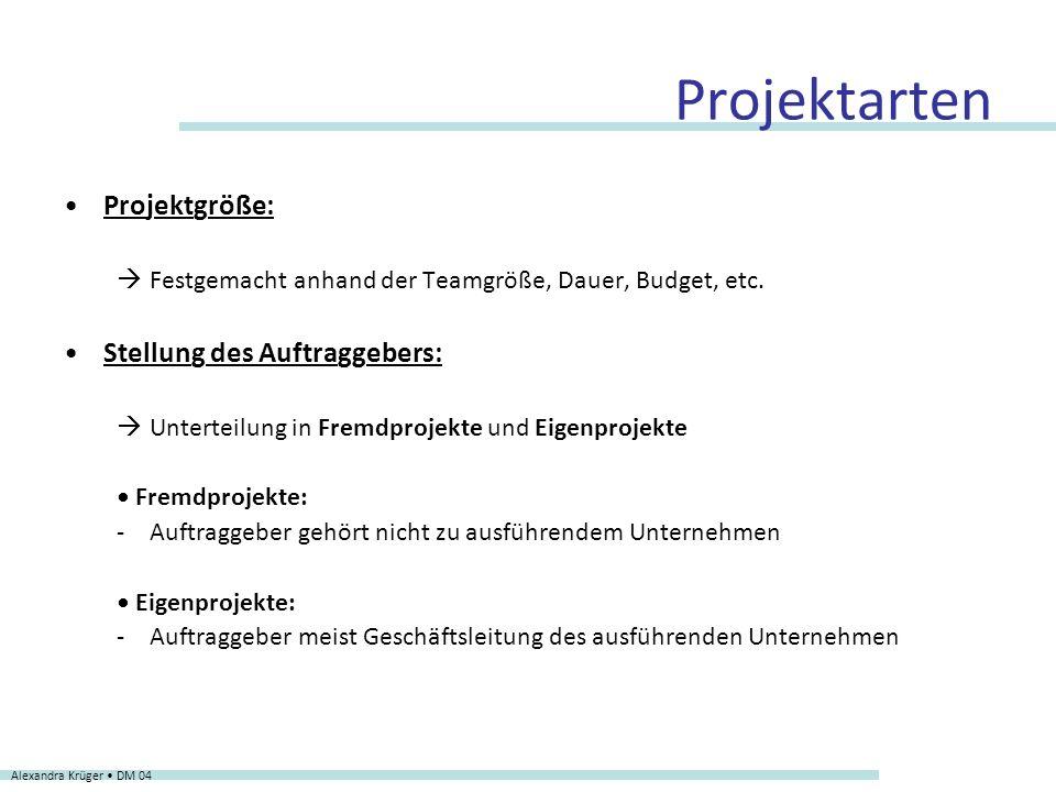 Projektarten Projektgröße: Festgemacht anhand der Teamgröße, Dauer, Budget, etc. Stellung des Auftraggebers: Unterteilung in Fremdprojekte und Eigenpr