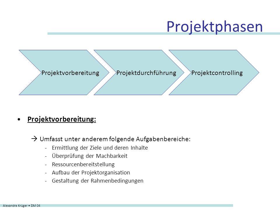 Projektphasen Projektvorbereitung: Umfasst unter anderem folgende Aufgabenbereiche: -Ermittlung der Ziele und deren Inhalte -Überprüfung der Machbarke