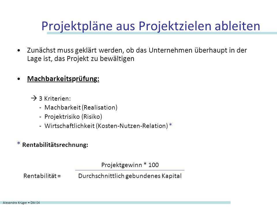 Bestandteile des Projektauftrags Mit der Unterzeichnung des Projektauftrags wird die Durchführung des Projekts für beide Parteien (Auftraggeber und Auftragnehmer) verbindlich Inhalte des Projektauftrags: -Begründung des Projekts -Projektbeschreibung / -anlass (z.B.