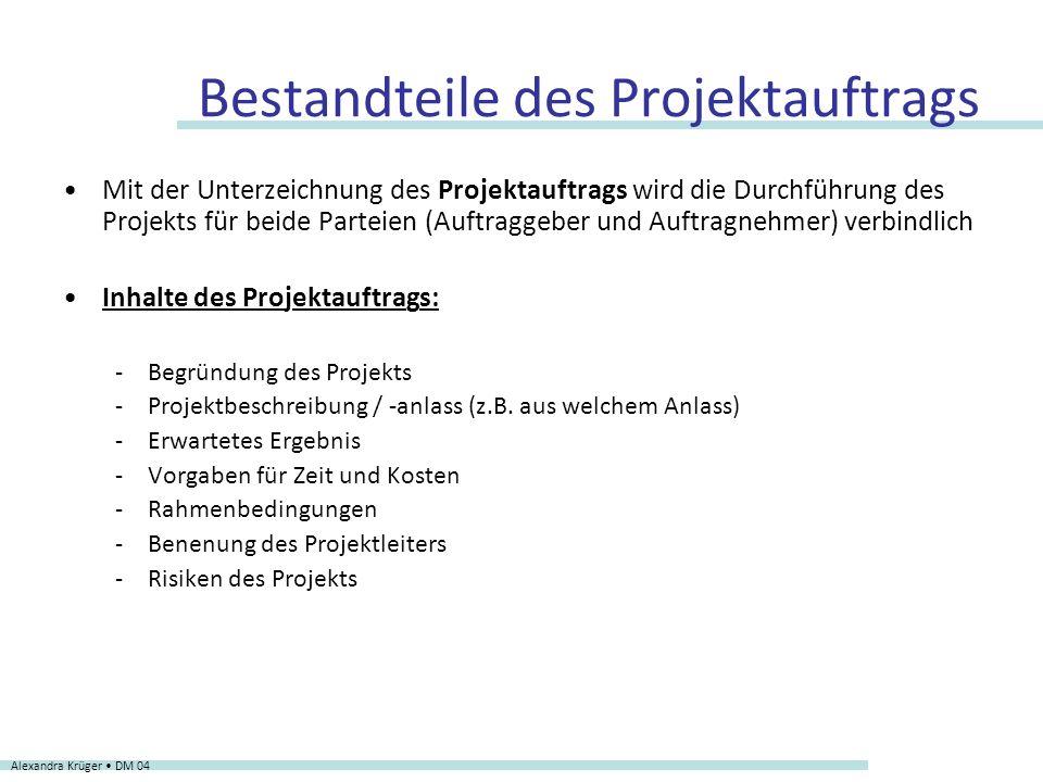 Bestandteile des Projektauftrags Mit der Unterzeichnung des Projektauftrags wird die Durchführung des Projekts für beide Parteien (Auftraggeber und Au