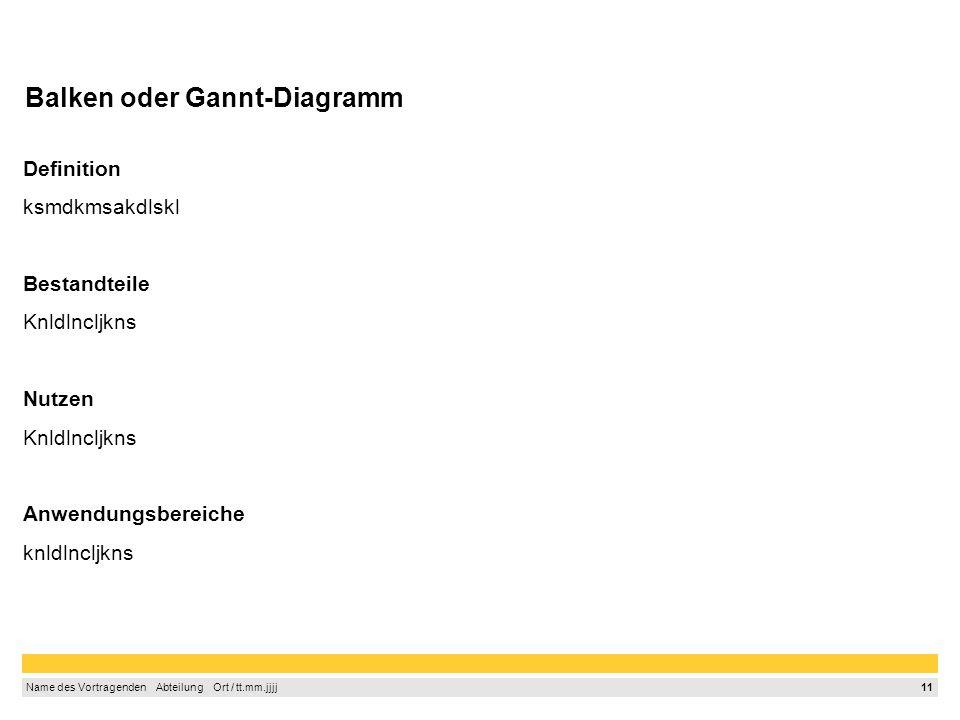 10 Name des Vortragenden Abteilung Ort / tt.mm.jjjj Projektablaufplan Definition ksmdkmsakdlskl Bestandteile Knldlncljkns Nutzen Knldlncljkns Anwendungsbereiche knldlncljkns