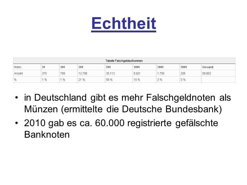 in Deutschland gibt es mehr Falschgeldnoten als Münzen (ermittelte die Deutsche Bundesbank) 2010 gab es ca. 60.000 registrierte gefälschte Banknoten