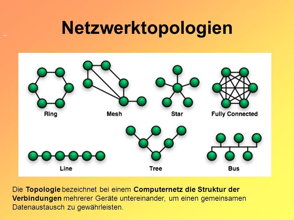 Netzwerktopologien Unter einer Netzwerk-Topologie versteht man die Anordnung von Rechnern und Kabeln.
