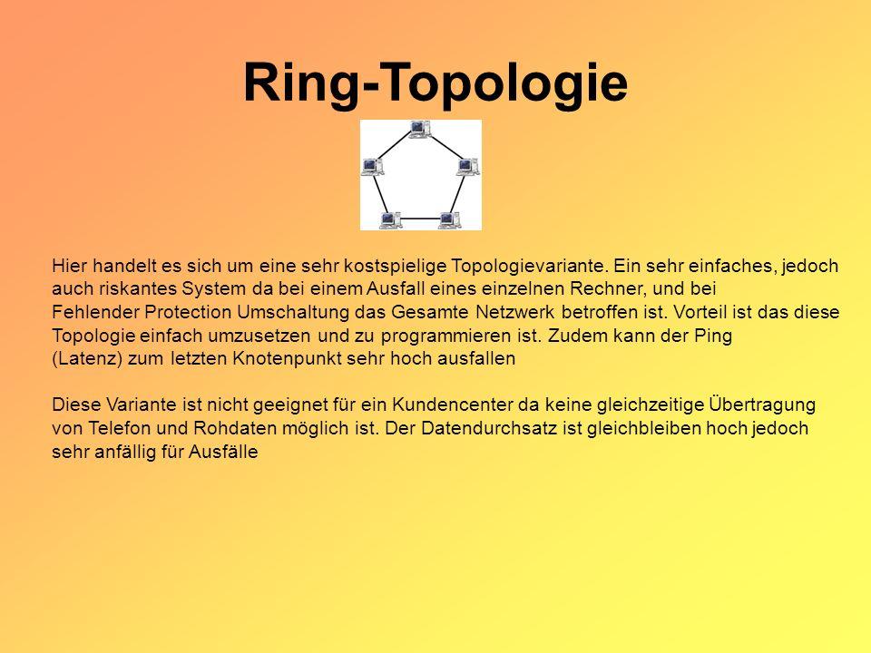 Ring-Topologie Hier handelt es sich um eine sehr kostspielige Topologievariante.