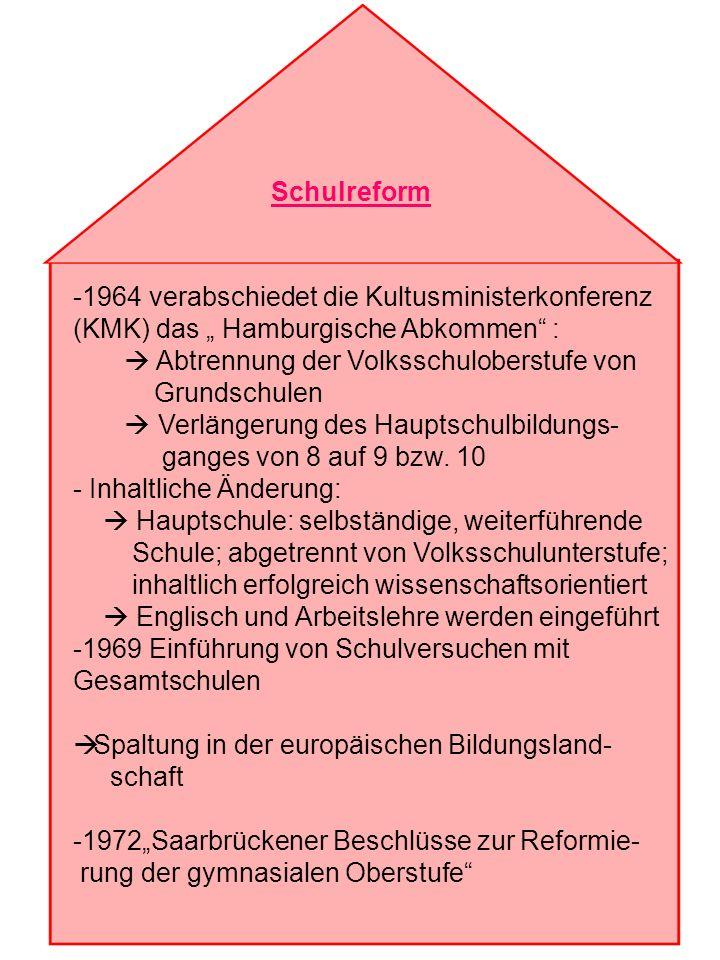 Schulreform -1964 verabschiedet die Kultusministerkonferenz (KMK) das Hamburgische Abkommen : Abtrennung der Volksschuloberstufe von Grundschulen Verl