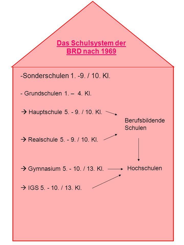 Das Schulsystem der BRD nach 1969 -Sonderschulen 1. -9. / 10. Kl. - Grundschulen 1. – 4. Kl. Hauptschule 5. - 9. / 10. Kl. Berufsbildende Schulen Real
