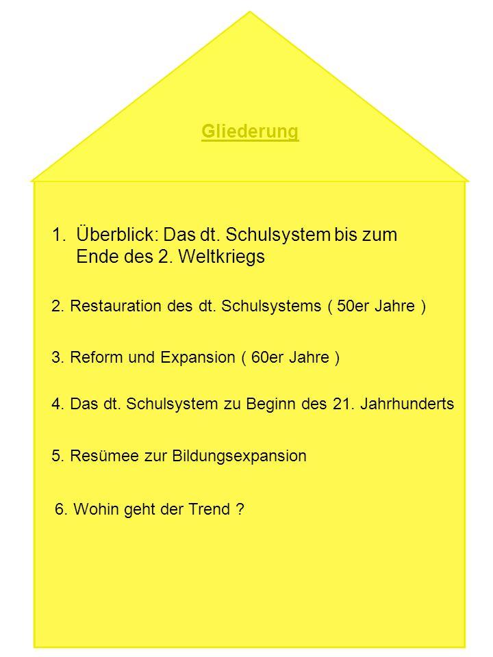 Gliederung 1.Überblick: Das dt. Schulsystem bis zum Ende des 2. Weltkriegs 2. Restauration des dt. Schulsystems ( 50er Jahre ) 3. Reform und Expansion