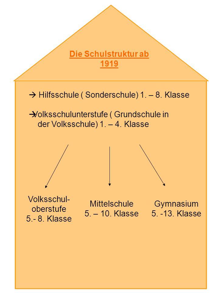 Die Schulstruktur ab 1919 Hilfsschule ( Sonderschule) 1. – 8. Klasse Volksschulunterstufe ( Grundschule in der Volksschule) 1. – 4. Klasse Volksschul-