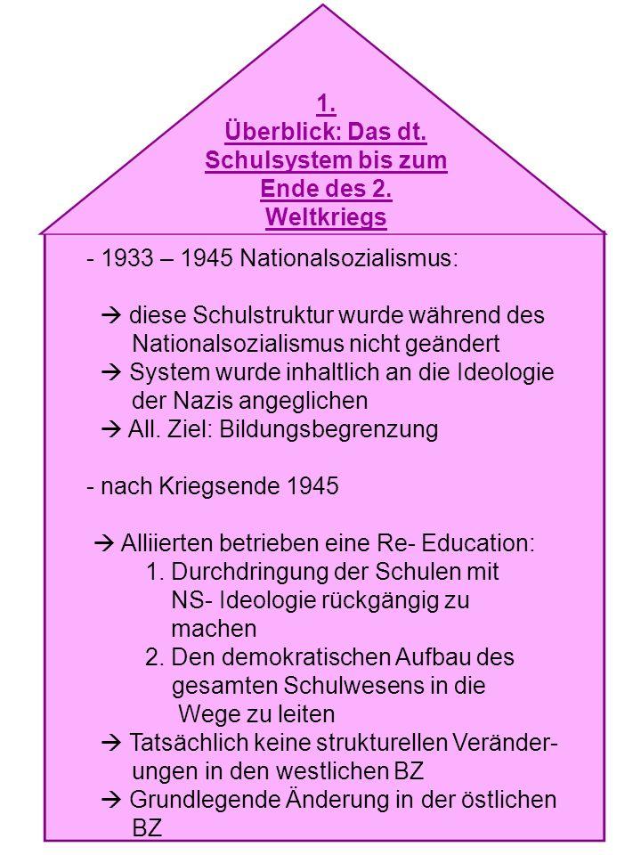 1. Überblick: Das dt. Schulsystem bis zum Ende des 2. Weltkriegs - 1933 – 1945 Nationalsozialismus: diese Schulstruktur wurde während des Nationalsozi