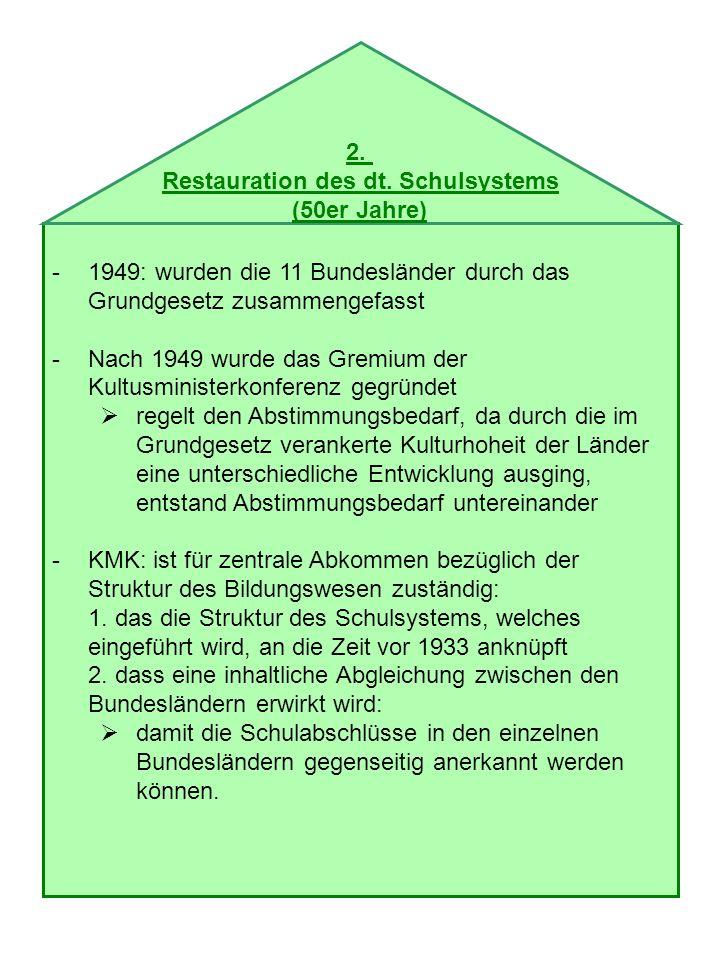 -1949: wurden die 11 Bundesländer durch das Grundgesetz zusammengefasst -Nach 1949 wurde das Gremium der Kultusministerkonferenz gegründet regelt den