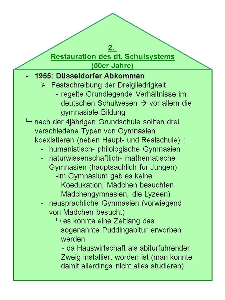 2. Restauration des dt. Schulsystems (50er Jahre) -1955: Düsseldorfer Abkommen Festschreibung der Dreigliedrigkeit -regelte Grundlegende Verhältnisse