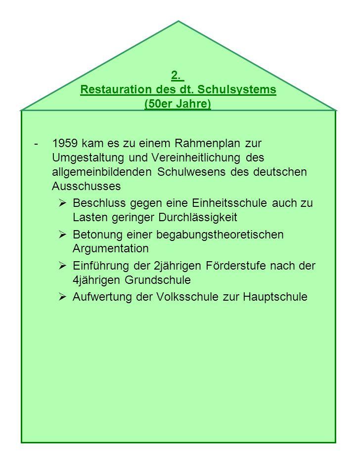 -1959 kam es zu einem Rahmenplan zur Umgestaltung und Vereinheitlichung des allgemeinbildenden Schulwesens des deutschen Ausschusses Beschluss gegen e