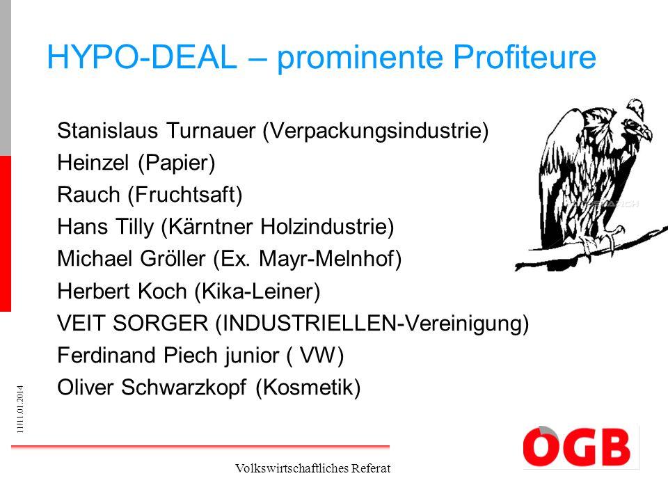 11/11.01.2014 Volkswirtschaftliches Referat HYPO-DEAL – prominente Profiteure Stanislaus Turnauer (Verpackungsindustrie) Heinzel (Papier) Rauch (Fruch