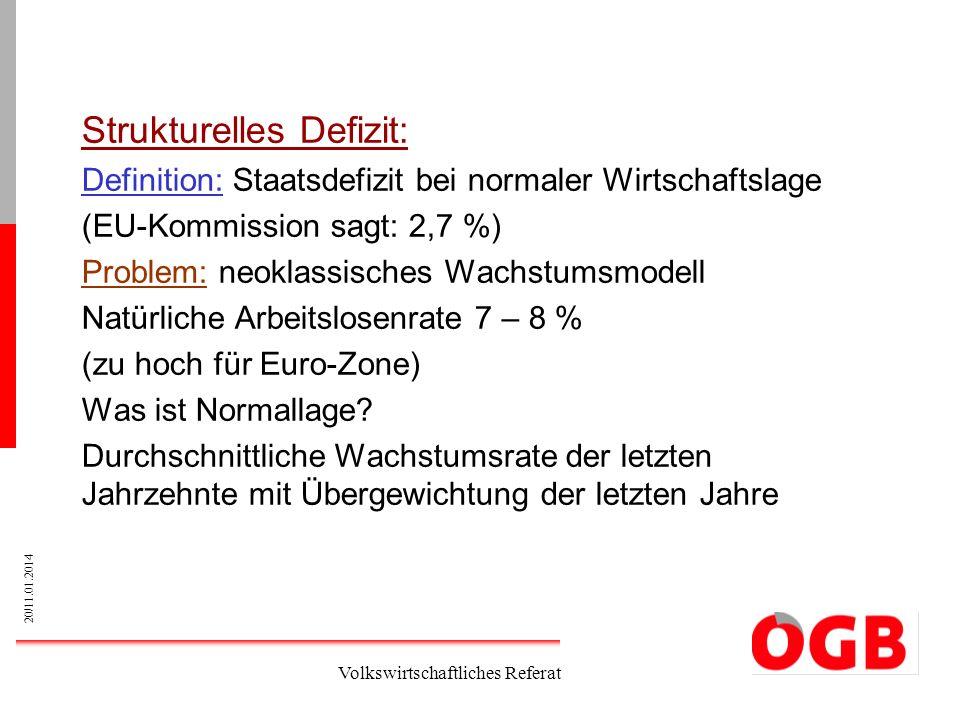 20/11.01.2014 Volkswirtschaftliches Referat Strukturelles Defizit: Definition: Staatsdefizit bei normaler Wirtschaftslage (EU-Kommission sagt: 2,7 %)