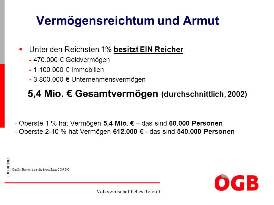 31/11.01.2014 Volkswirtschaftliches Referat Vermögensreichtum und Armut Unter den Reichsten 1% besitzt EIN Reicher - 470.000 Geldvermögen - 1.100.000