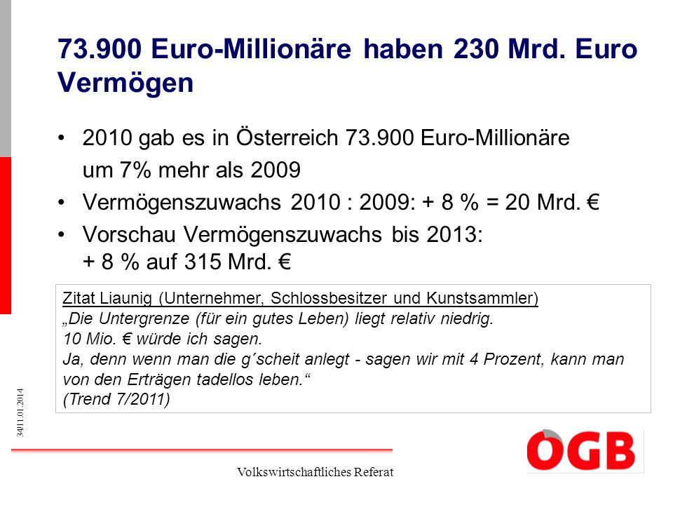 34/11.01.2014 Volkswirtschaftliches Referat 73.900 Euro-Millionäre haben 230 Mrd. Euro Vermögen 2010 gab es in Österreich 73.900 Euro-Millionäre um 7%