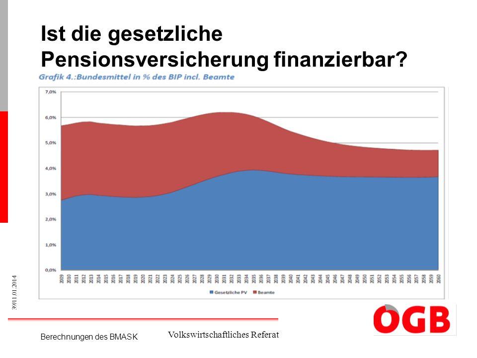 39/11.01.2014 Volkswirtschaftliches Referat Ist die gesetzliche Pensionsversicherung finanzierbar? Berechnungen des BMASK