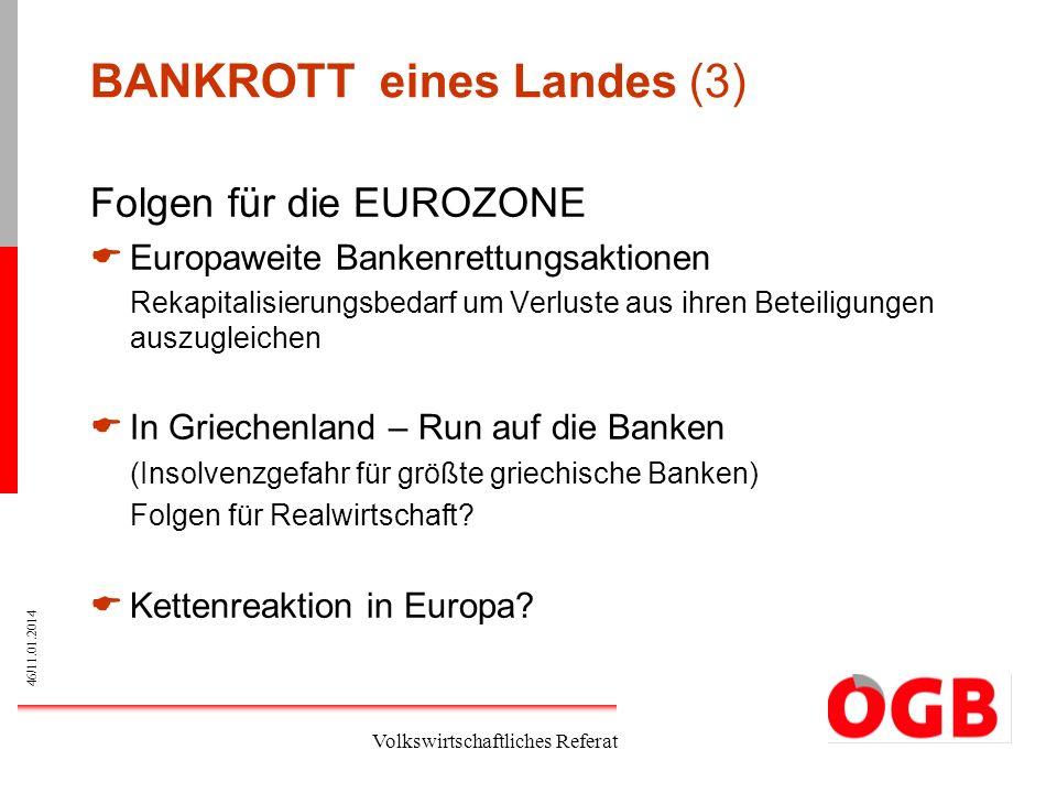 46/11.01.2014 Volkswirtschaftliches Referat BANKROTT eines Landes (3) Folgen für die EUROZONE Europaweite Bankenrettungsaktionen Rekapitalisierungsbed