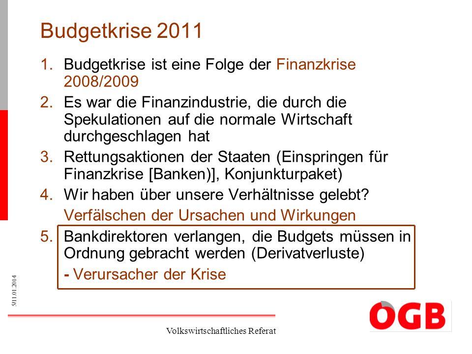 5/11.01.2014 Volkswirtschaftliches Referat Budgetkrise 2011 1.Budgetkrise ist eine Folge der Finanzkrise 2008/2009 2.Es war die Finanzindustrie, die d
