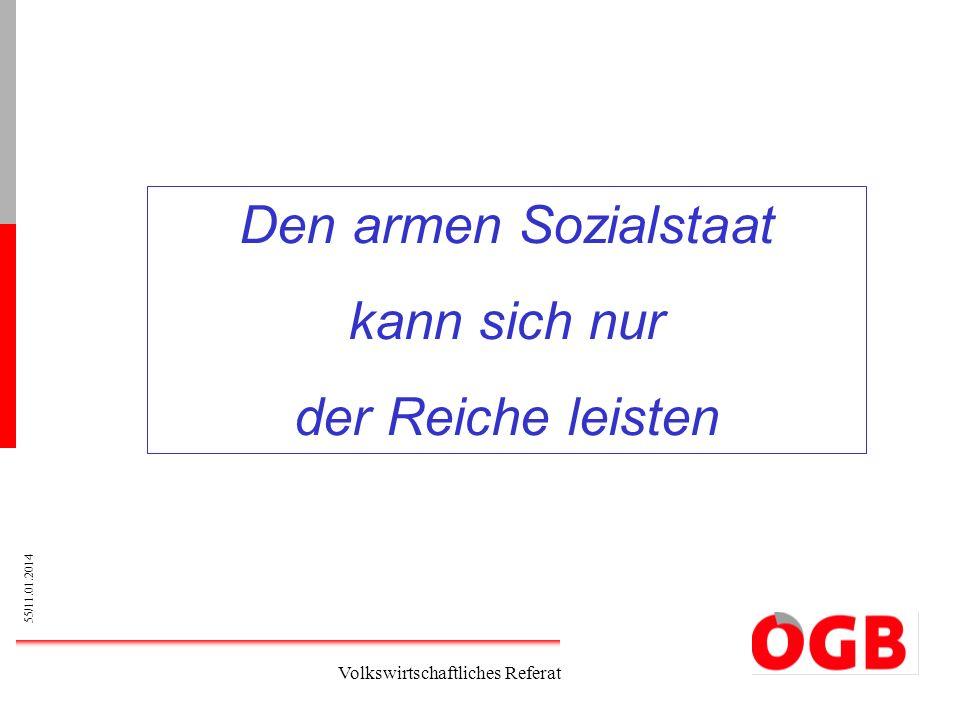 55/11.01.2014 Volkswirtschaftliches Referat Den armen Sozialstaat kann sich nur der Reiche leisten