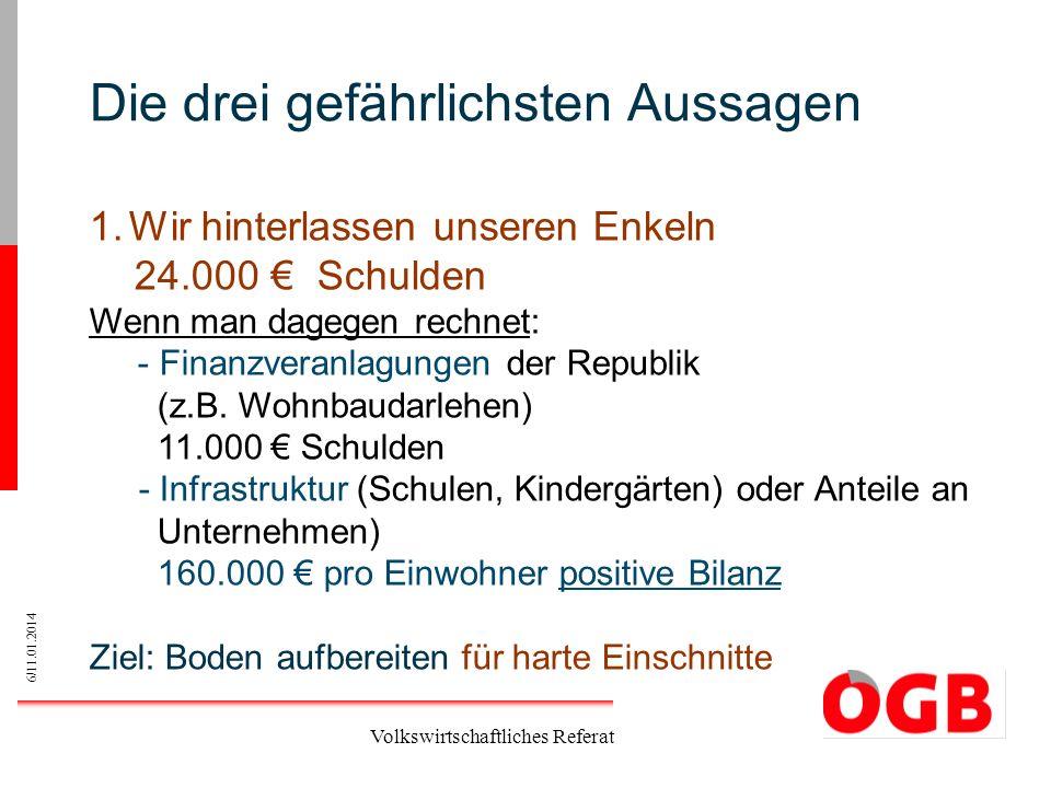 27/11.01.2014 Volkswirtschaftliches Referat Essen & Wohnen 2009/2010 - Ausgabenanteile am Haushaltsbudget ausgaben- schwächsten Zehntel 2.