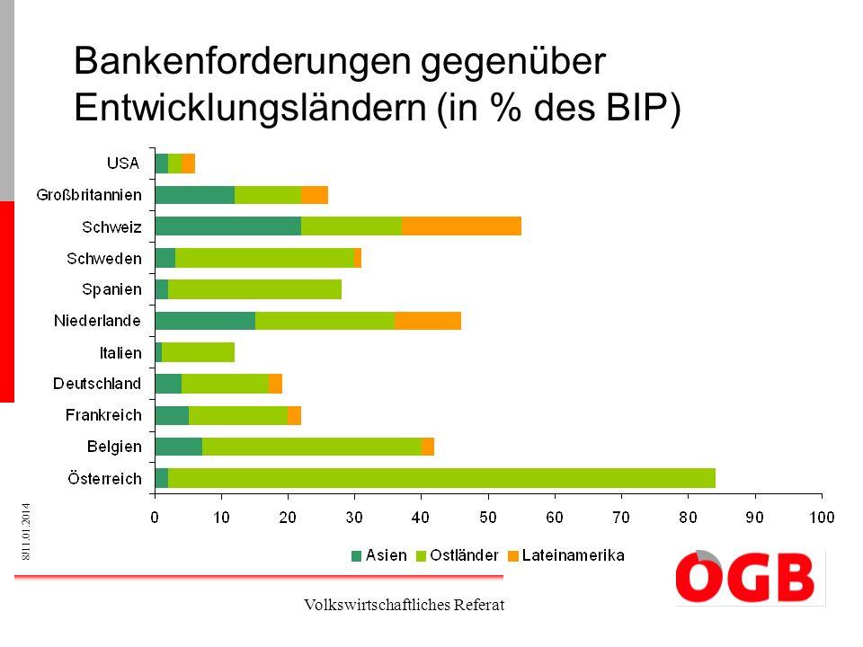 39/11.01.2014 Volkswirtschaftliches Referat Ist die gesetzliche Pensionsversicherung finanzierbar.