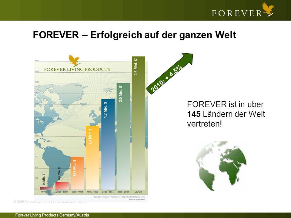 Forever Living Products Germany/Austria 2010: + 4,5% FOREVER ist in über 145 Ländern der Welt vertreten! FOREVER – Erfolgreich auf der ganzen Welt