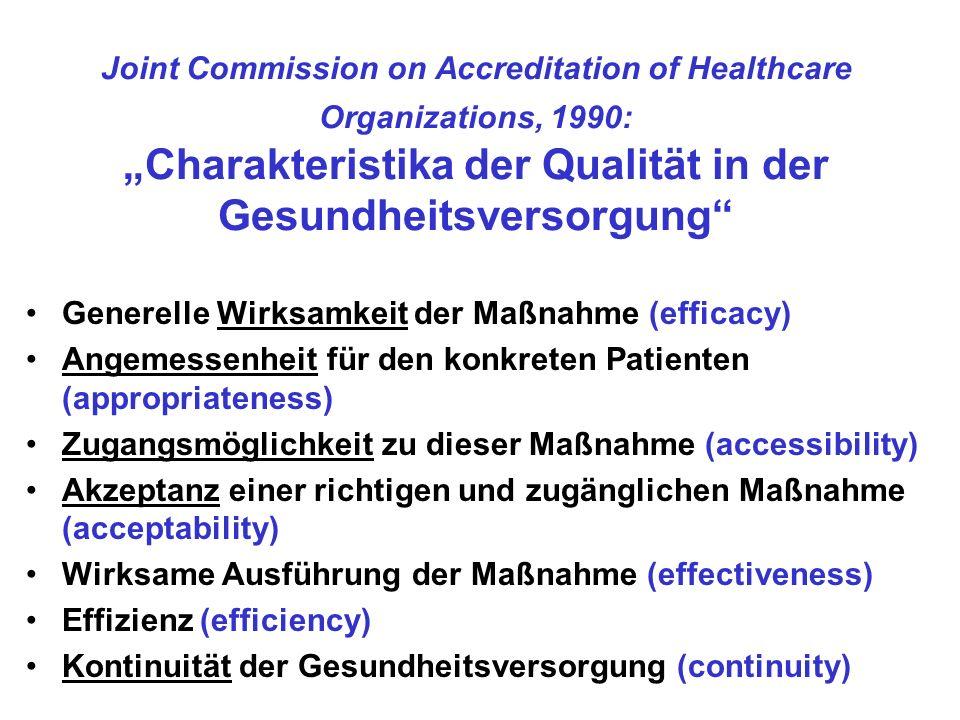 Joint Commission on Accreditation of Healthcare Organizations, 1990: Charakteristika der Qualität in der Gesundheitsversorgung Generelle Wirksamkeit der Maßnahme (efficacy) Angemessenheit für den konkreten Patienten (appropriateness) Zugangsmöglichkeit zu dieser Maßnahme (accessibility) Akzeptanz einer richtigen und zugänglichen Maßnahme (acceptability) Wirksame Ausführung der Maßnahme (effectiveness) Effizienz (efficiency) Kontinuität der Gesundheitsversorgung (continuity)