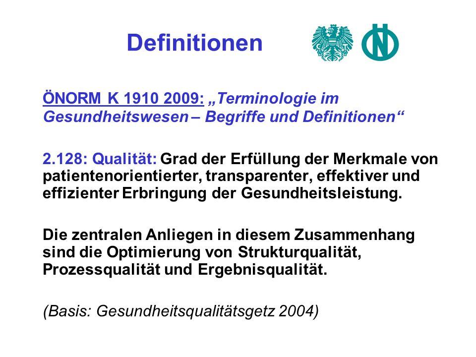 Definitionen ÖNORM K 1910 2009: Terminologie im Gesundheitswesen – Begriffe und Definitionen 2.128: Qualität: Grad der Erfüllung der Merkmale von patientenorientierter, transparenter, effektiver und effizienter Erbringung der Gesundheitsleistung.
