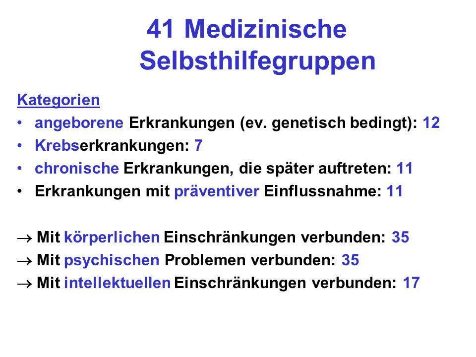 41 Medizinische Selbsthilfegruppen Kategorien angeborene Erkrankungen (ev.