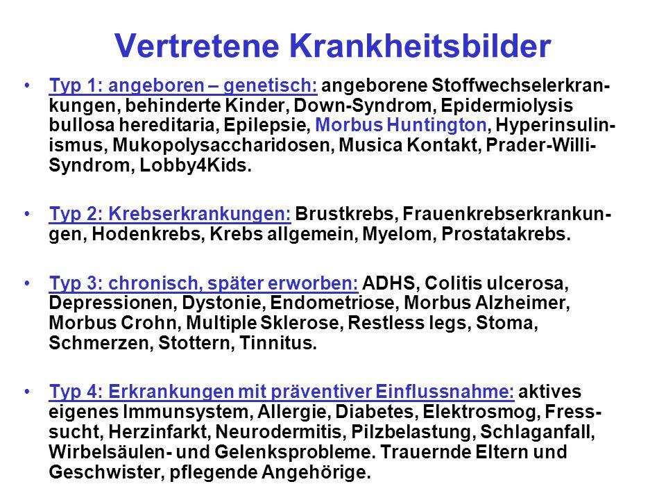 Vertretene Krankheitsbilder Typ 1: angeboren – genetisch: angeborene Stoffwechselerkran- kungen, behinderte Kinder, Down-Syndrom, Epidermiolysis bullosa hereditaria, Epilepsie, Morbus Huntington, Hyperinsulin- ismus, Mukopolysaccharidosen, Musica Kontakt, Prader-Willi- Syndrom, Lobby4Kids.