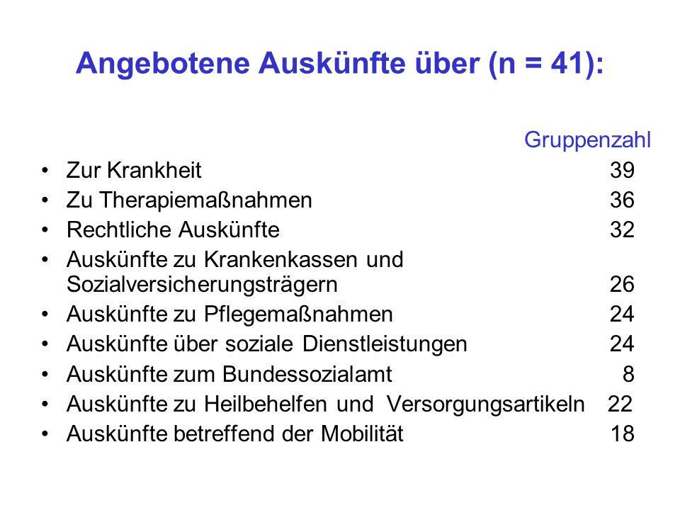 Angebotene Auskünfte über (n = 41): Gruppenzahl Zur Krankheit 39 Zu Therapiemaßnahmen 36 Rechtliche Auskünfte 32 Auskünfte zu Krankenkassen und Sozial
