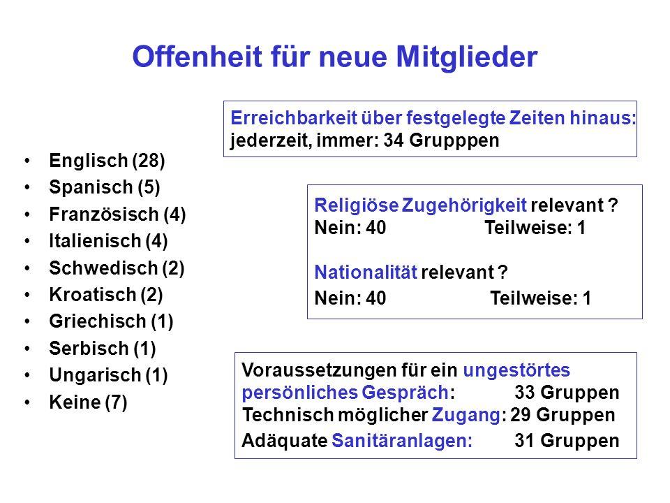 Offenheit für neue Mitglieder Englisch (28) Spanisch (5) Französisch (4) Italienisch (4) Schwedisch (2) Kroatisch (2) Griechisch (1) Serbisch (1) Ungarisch (1) Keine (7) Religiöse Zugehörigkeit relevant .