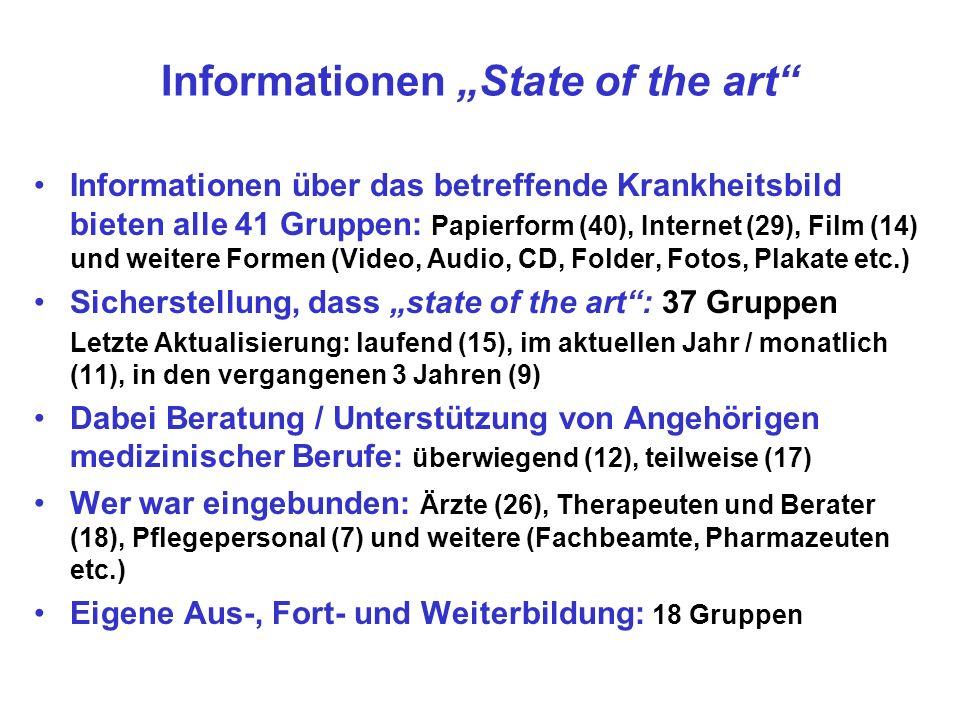 Informationen State of the art Informationen über das betreffende Krankheitsbild bieten alle 41 Gruppen: Papierform (40), Internet (29), Film (14) und weitere Formen (Video, Audio, CD, Folder, Fotos, Plakate etc.) Sicherstellung, dass state of the art: 37 Gruppen Letzte Aktualisierung: laufend (15), im aktuellen Jahr / monatlich (11), in den vergangenen 3 Jahren (9) Dabei Beratung / Unterstützung von Angehörigen medizinischer Berufe: überwiegend (12), teilweise (17) Wer war eingebunden: Ärzte (26), Therapeuten und Berater (18), Pflegepersonal (7) und weitere (Fachbeamte, Pharmazeuten etc.) Eigene Aus-, Fort- und Weiterbildung: 18 Gruppen