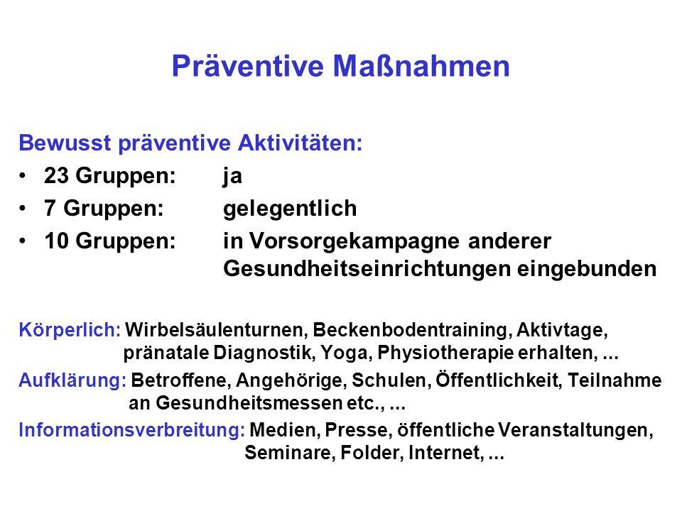 Präventive Maßnahmen Bewusst präventive Aktivitäten: 23 Gruppen: ja 7 Gruppen: gelegentlich 10 Gruppen: in Vorsorgekampagne anderer Gesundheitseinrich