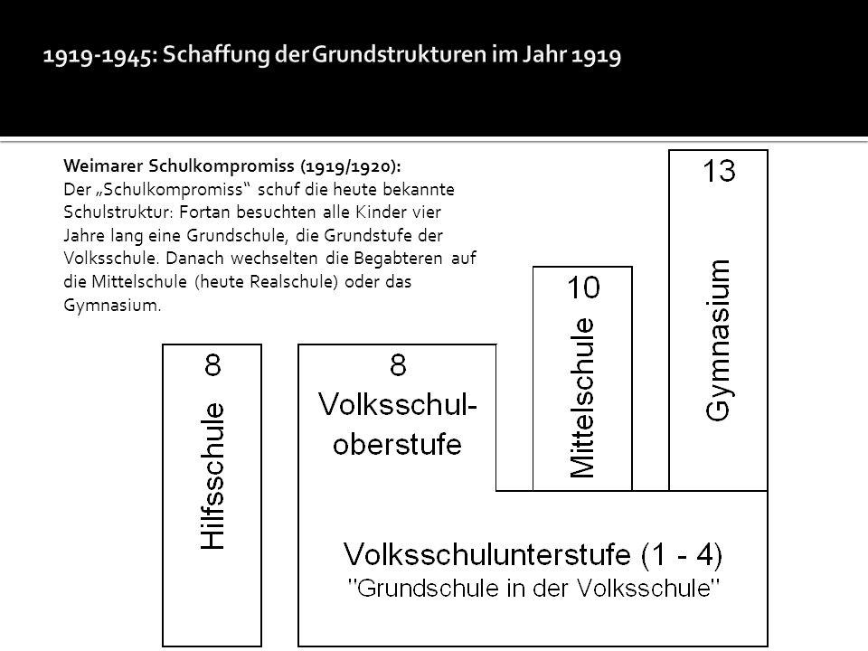 Weimarer Schulkompromiss (1919/1920): Der Schulkompromiss schuf die heute bekannte Schulstruktur: Fortan besuchten alle Kinder vier Jahre lang eine Gr