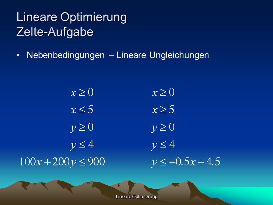 Lineare Optimierung Lineare Optimierung Zelte-Aufgabe Nebenbedingungen – Lineare Ungleichungen