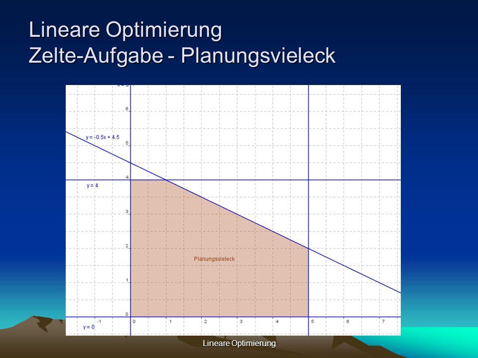 Lineare Optimierung Lineare Optimierung Zelte-Aufgabe - Planungsvieleck