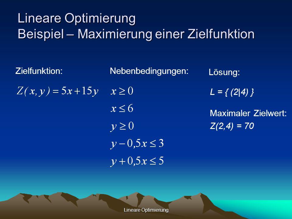Lineare Optimierung Lineare Optimierung Beispiel – Maximierung einer Zielfunktion Nebenbedingungen: Zielfunktion: Lösung: L = { (2|4) } Maximaler Ziel
