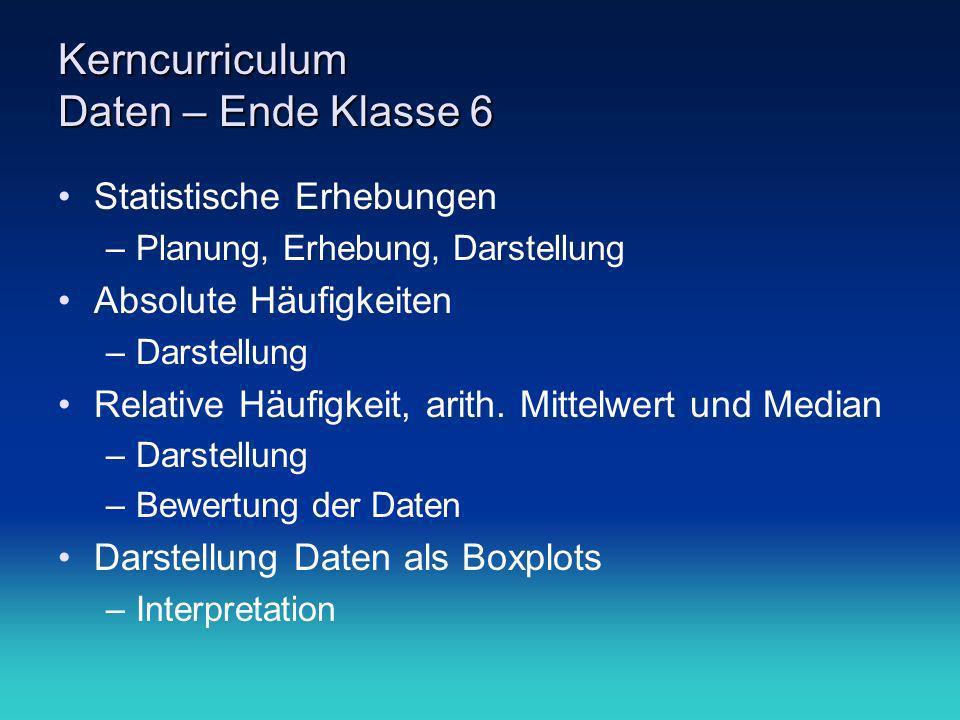 Kerncurriculum Daten – Ende Klasse 6 Statistische Erhebungen –Planung, Erhebung, Darstellung Absolute Häufigkeiten –Darstellung Relative Häufigkeit, a