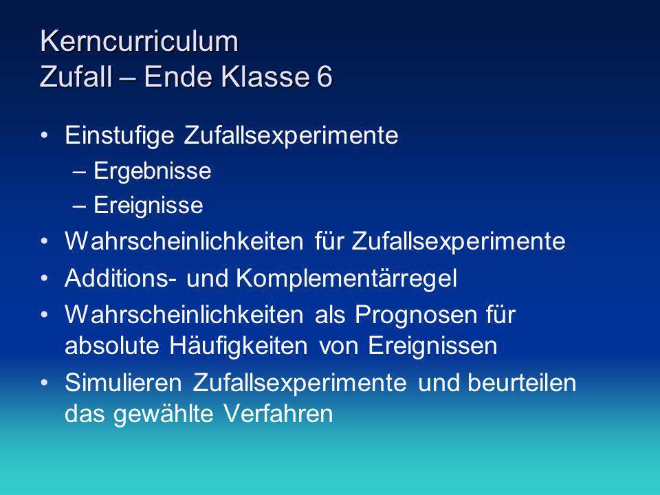 Kerncurriculum Zufall – Ende Klasse 6 Einstufige Zufallsexperimente –Ergebnisse –Ereignisse Wahrscheinlichkeiten für Zufallsexperimente Additions- und