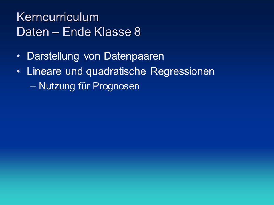 Kerncurriculum Zufall – Ende Klasse 8 Mehrstufige Zufallsexperimente –Baumdiagramme –Pfadmultiplikation –Pfadaddition Begründung von Multiplikationsregel zur Ermittlung der Wahrscheinlichkeitsverteilung