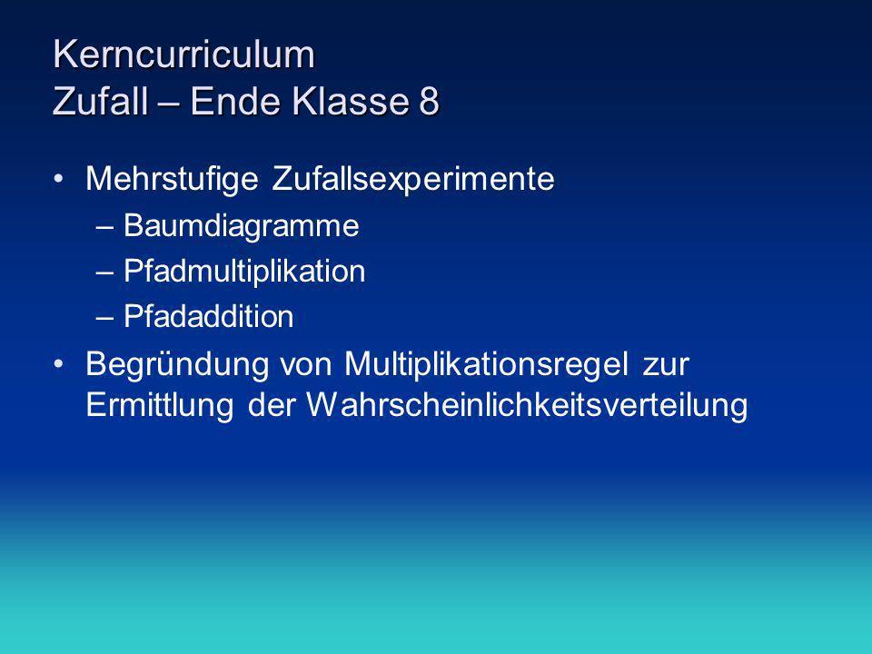 Kerncurriculum Zufall – Ende Klasse 8 Mehrstufige Zufallsexperimente –Baumdiagramme –Pfadmultiplikation –Pfadaddition Begründung von Multiplikationsre